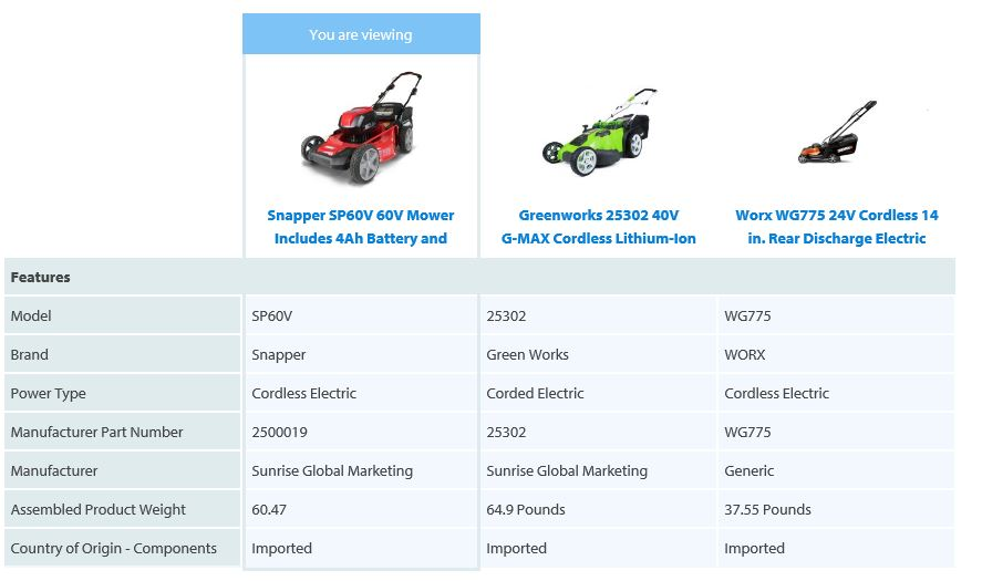 Snapper lawnmower review, 60v cordless mower comparison chart