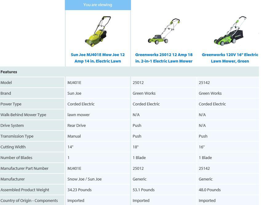 Sun Joe Lawn mower review, Electric model 12 amp 14 inch, comparison chart