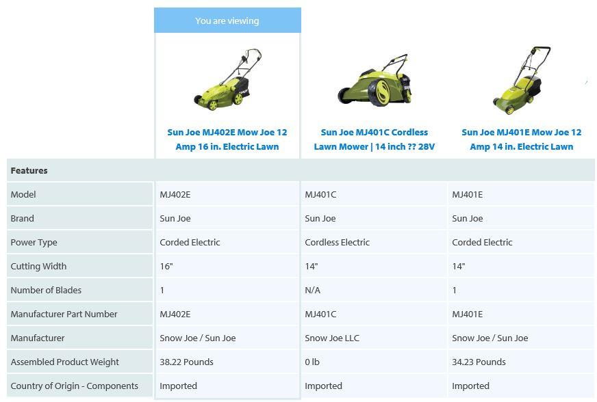 Sun Joe Lawn mower review, Electric model 12 amp 16 inch, comparison chart