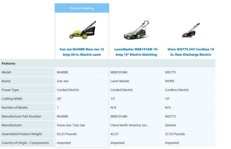 Sun Joe Lawn mower review, Electric model 12 amp 20 inch, comparison chart