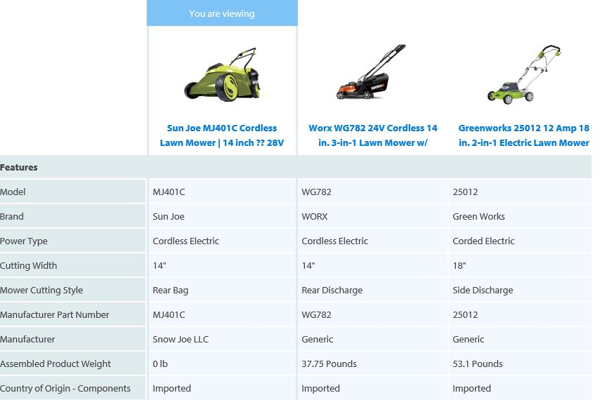 Sun Joe Lawn mower review, Electric model 28V 14 inch, comparison chart