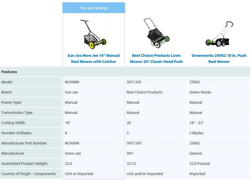 Sun Joe Lawn mower review, model 16 inch Reel, comparison chart