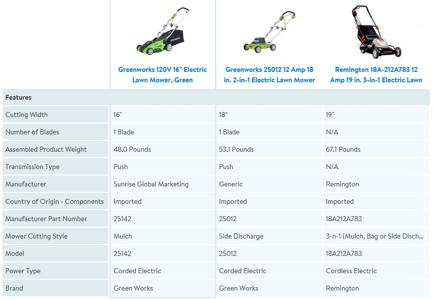 Greenworks Lawn Mower review, 120v 16 inch, comparison chart