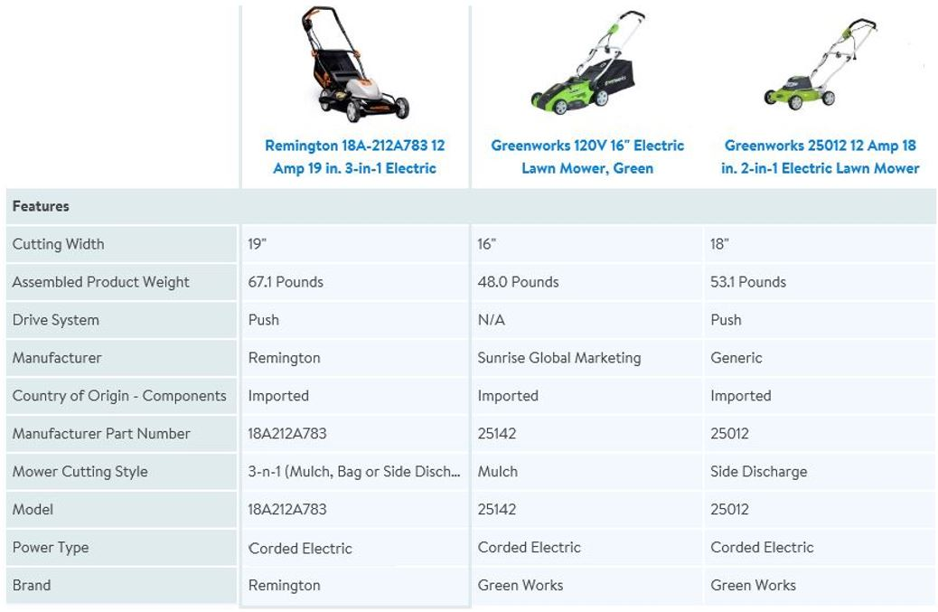 Remington Electric Lawn Mower review, comparison chart