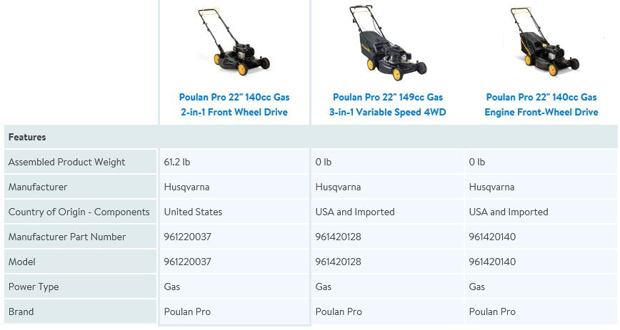 Poulan Pro Lawn Mower review, 22 inch 140cc, comparison chart