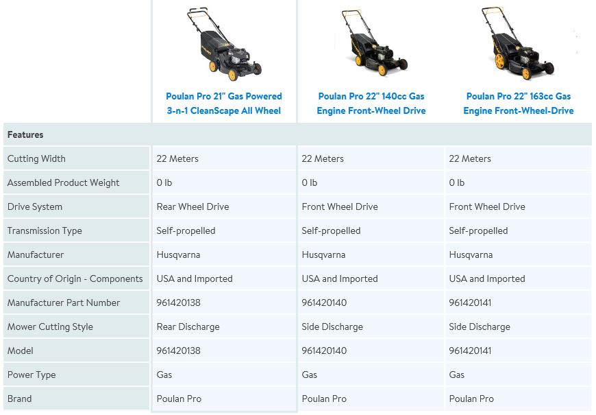 Poulan Pro Lawn mower review, 21 inch 3 in 1, comparison chart