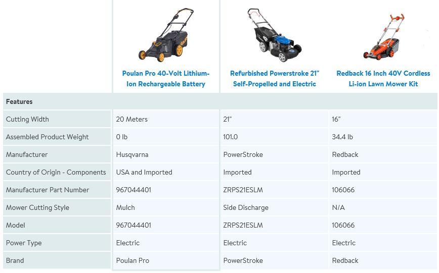 Poulan Pro lawn mower review, 40v battery, comparison chart