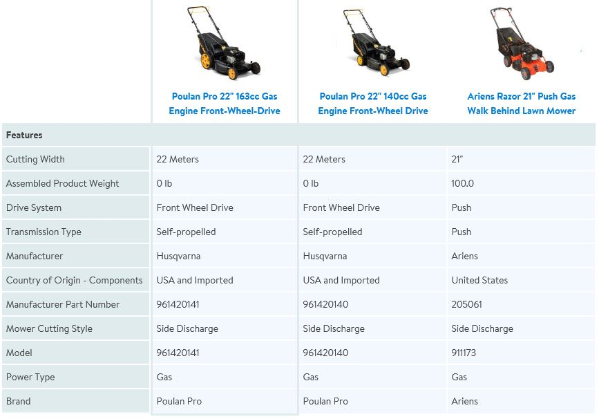 Poulan pro lawn mower review, 22 inch 163cc, comparison chart